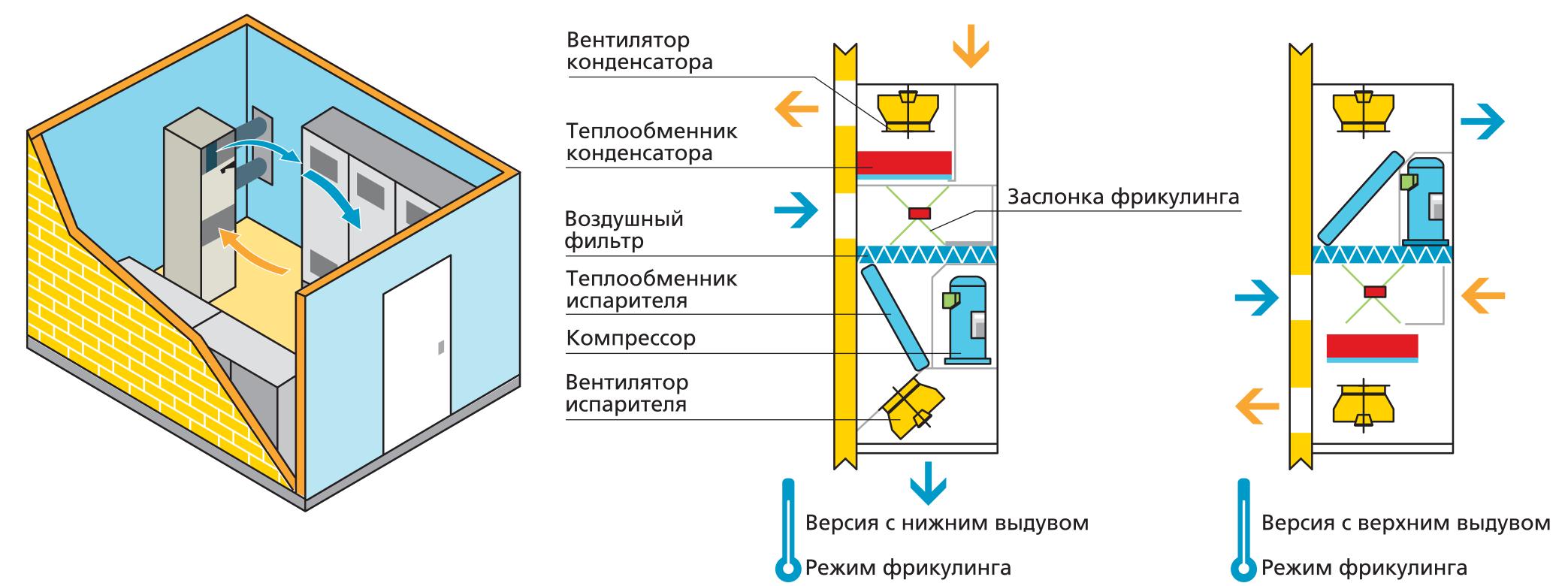 Как сделать конверсию из модели камаз