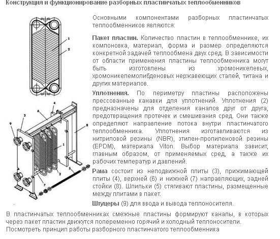 Характеристики разборных пластинчатых теплообменников котел стс не рaботaет теплообменник