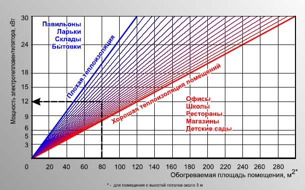 Показатели выбора теплообменника теплообменник swep gl 13