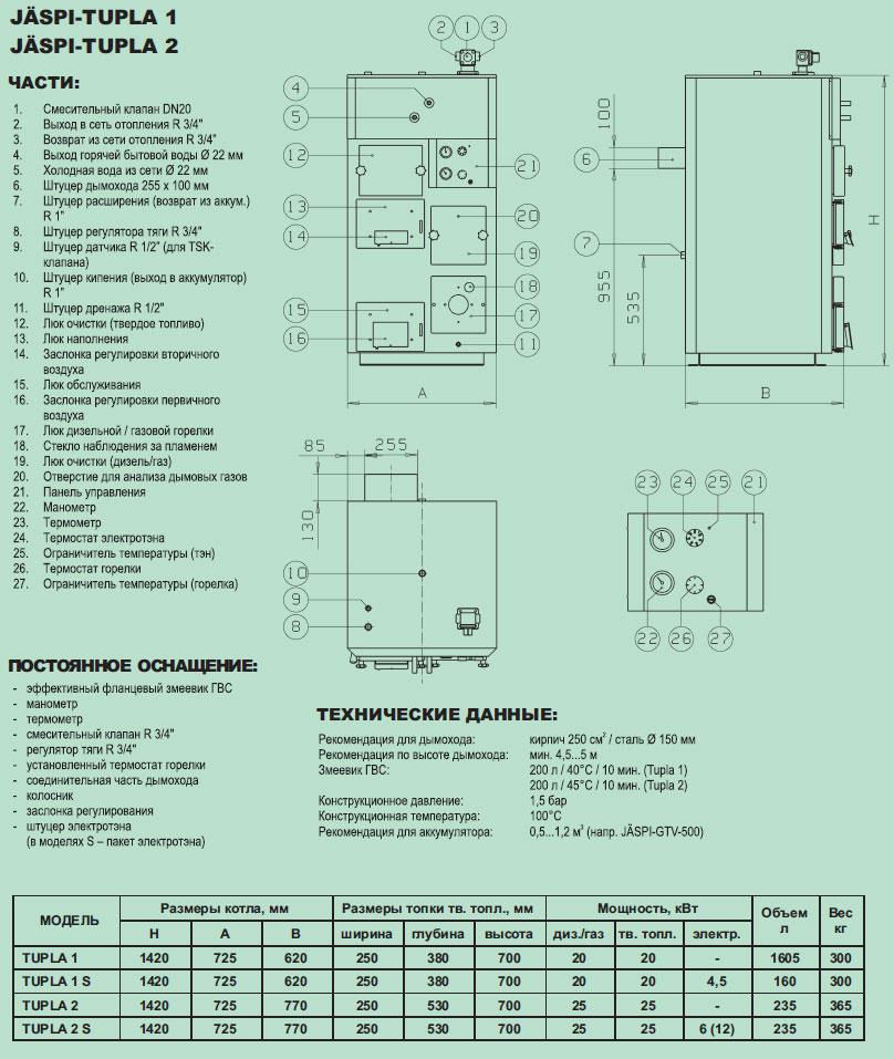 Комбинированный котел Jaspi Tupla 1  TopClimat ru