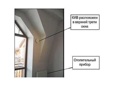 Кив 125 инструкция