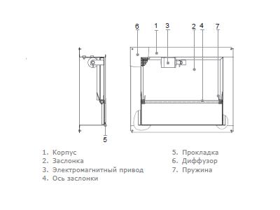контроллер Komfovent C2 инструкция - фото 4