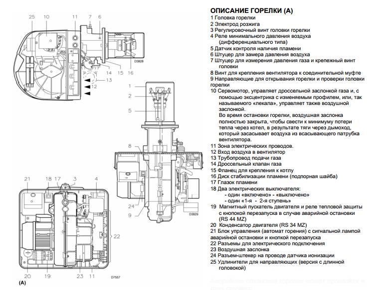 сертификат соответствия на горелку газовую riello rs 34 mz