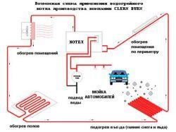 СлавПромСтрой - Каталог: Водогрейные котлы на отработанном масле EnergyLogic, воздухонагреватели и отопительные...