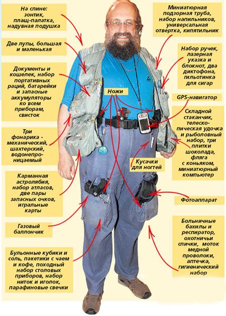 Анатолий Вассерман и кондиционер