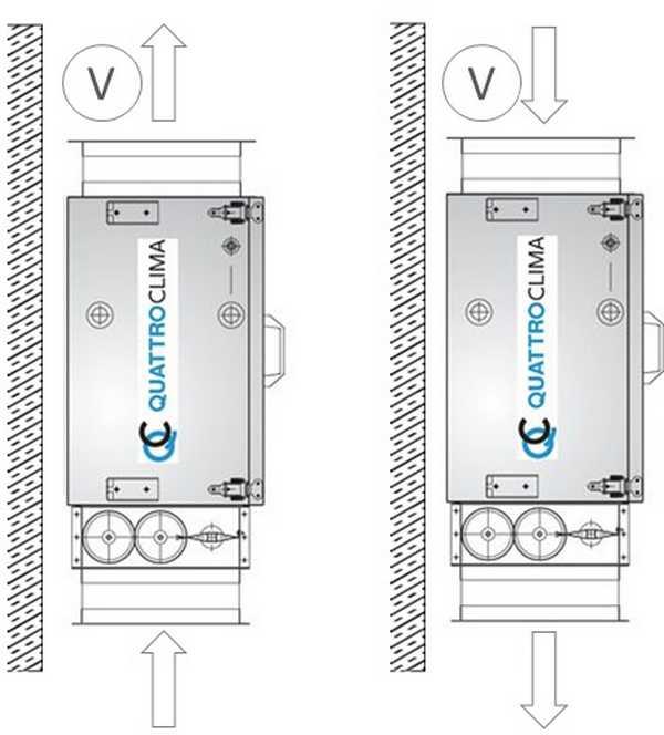 Вентиляция помещений: решения для помещений с ограниченными возможностями размещения