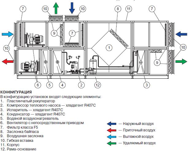 QuattroClima представляет вентиляционные агрегаты для бассейнов