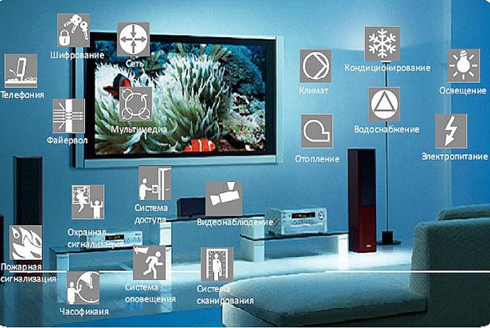Дорого ли устроить в квартире «умный дом»?