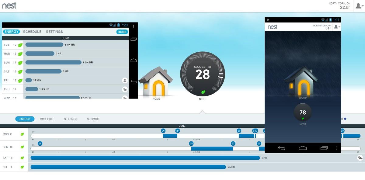 Nest опубликовала исследования эффективности «умных» термостатов