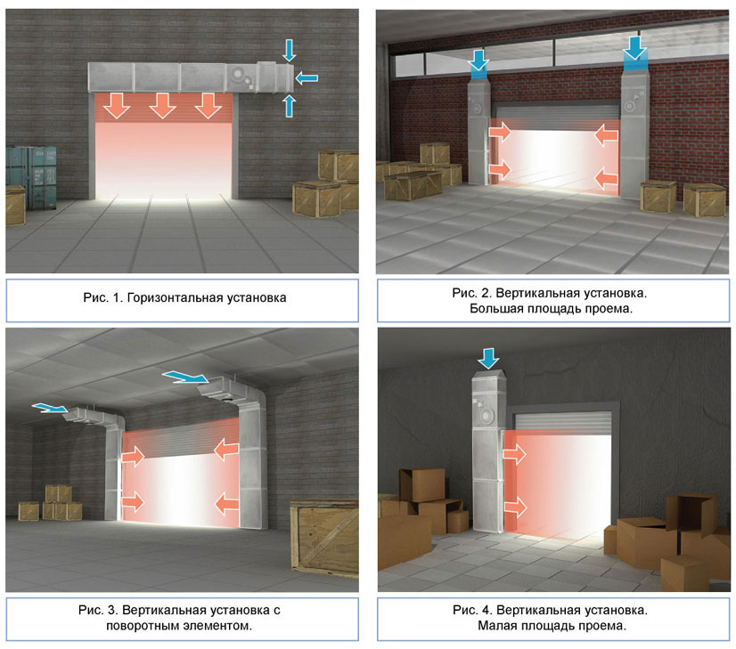 Специалист подбирает оптимальное положение завесы воздушной, опираясь на данные о параметрах помещения и дверного проема.