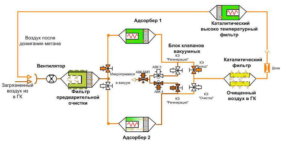 Портал климатической техники TopClimat.ru