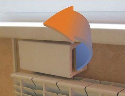 Конструкция стенового приточного клапана выполнена так, чтобы препятствовать проникновению влаги во внутренние помещения.