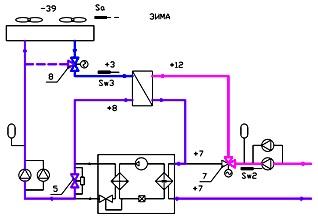 Низкий расход охлаждаемой воды через теплообменник теплообменник нева люкс казань