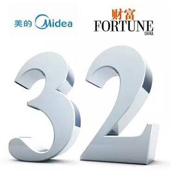 Финансовый рейтинг Fortune 500: Midea вне конкуренции