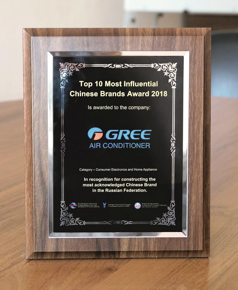 GREE признан одним самых влиятельных брендов на российском рынке