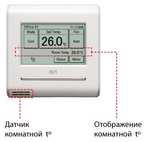 Дизайн и функциональность: новые настенные кондиционеры GENERAL появятся в России в 2016 году