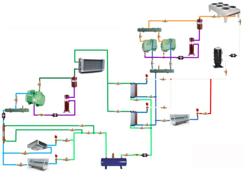Принципиальная схема работы холодильной машины