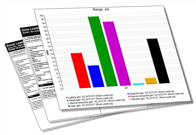 Анализ спроса на отопительное оборудование на основе данных портала TopClimat.ru