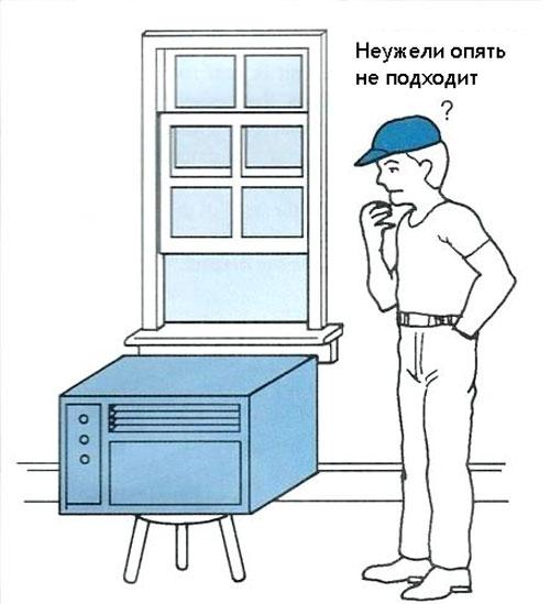 Какой кондиционер выбрать для квартиры - расчет кондиционера