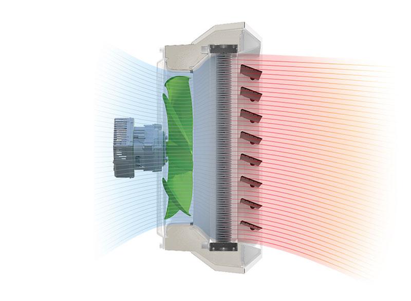 Принцип действия водяного тепловентилятора