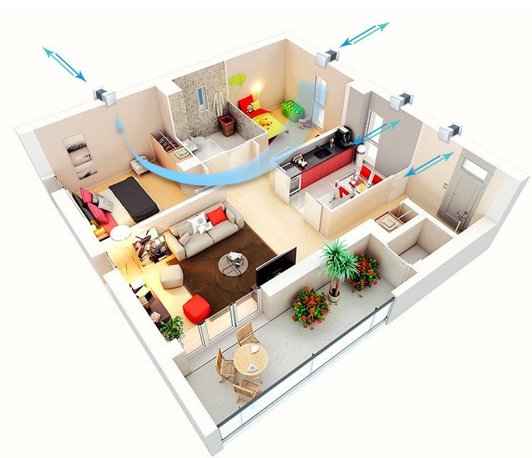 Система вентиляции для квартиры