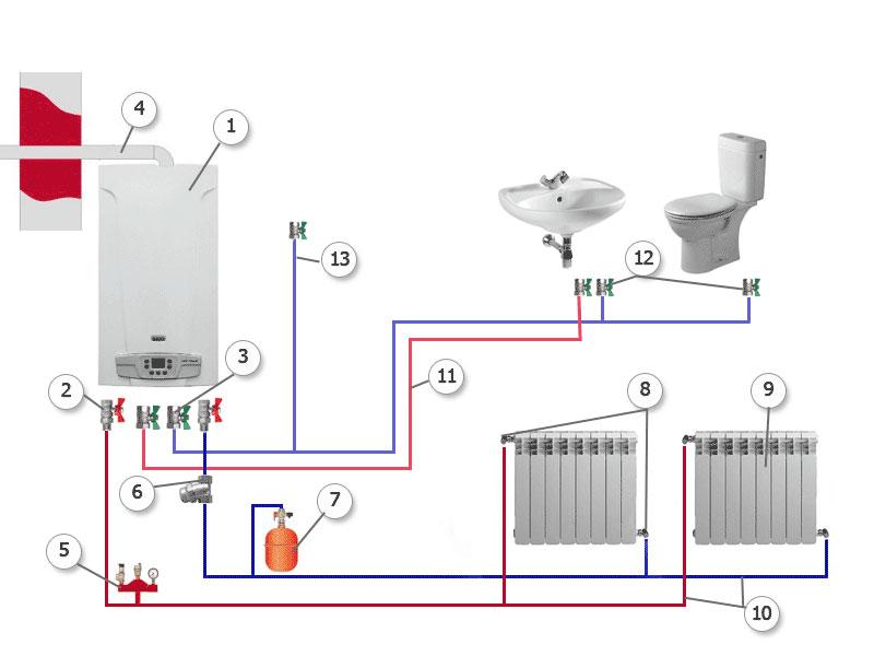 Простой монтаж отопления дома