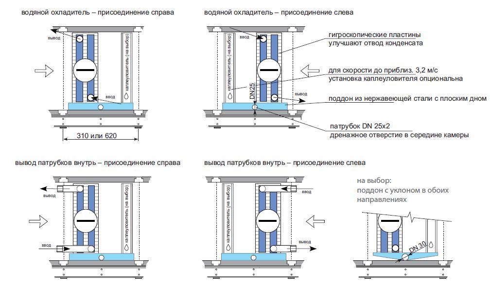 Секция водяного теплообменника Уплотнения теплообменника КС 28 Азов